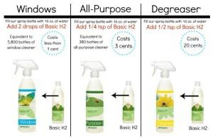 Basic H2 Get Clean